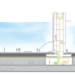 Architecture Section Diagram 1994 Chevy Truck Wiring Free Gallery Of The Crown Fountain Krueck And Sexton Architects 5