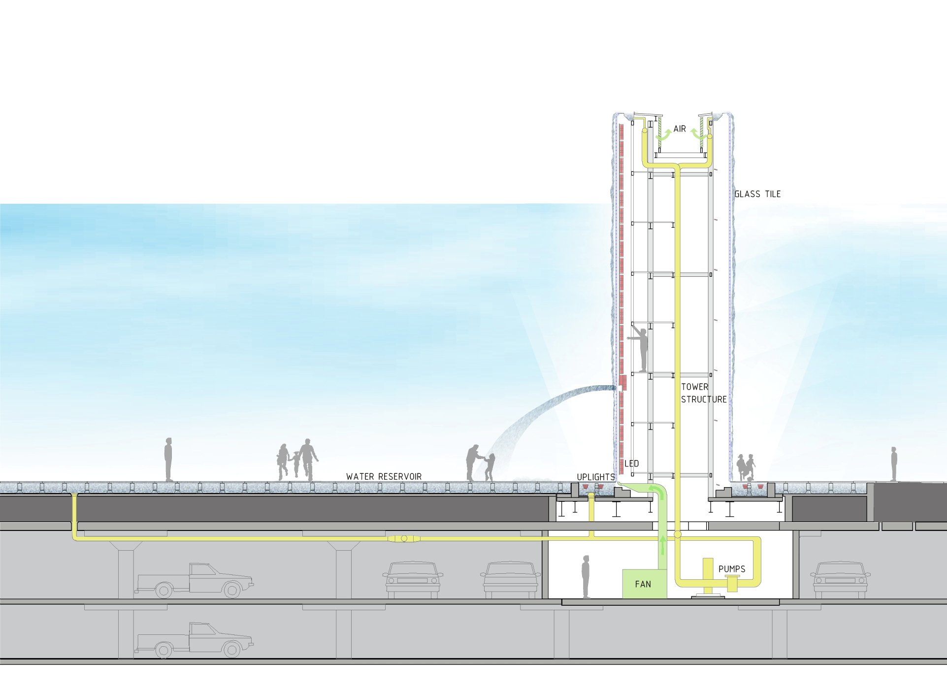 architecture section diagram coleman heat pump wiring gallery of the crown fountain krueck and sexton architects 5