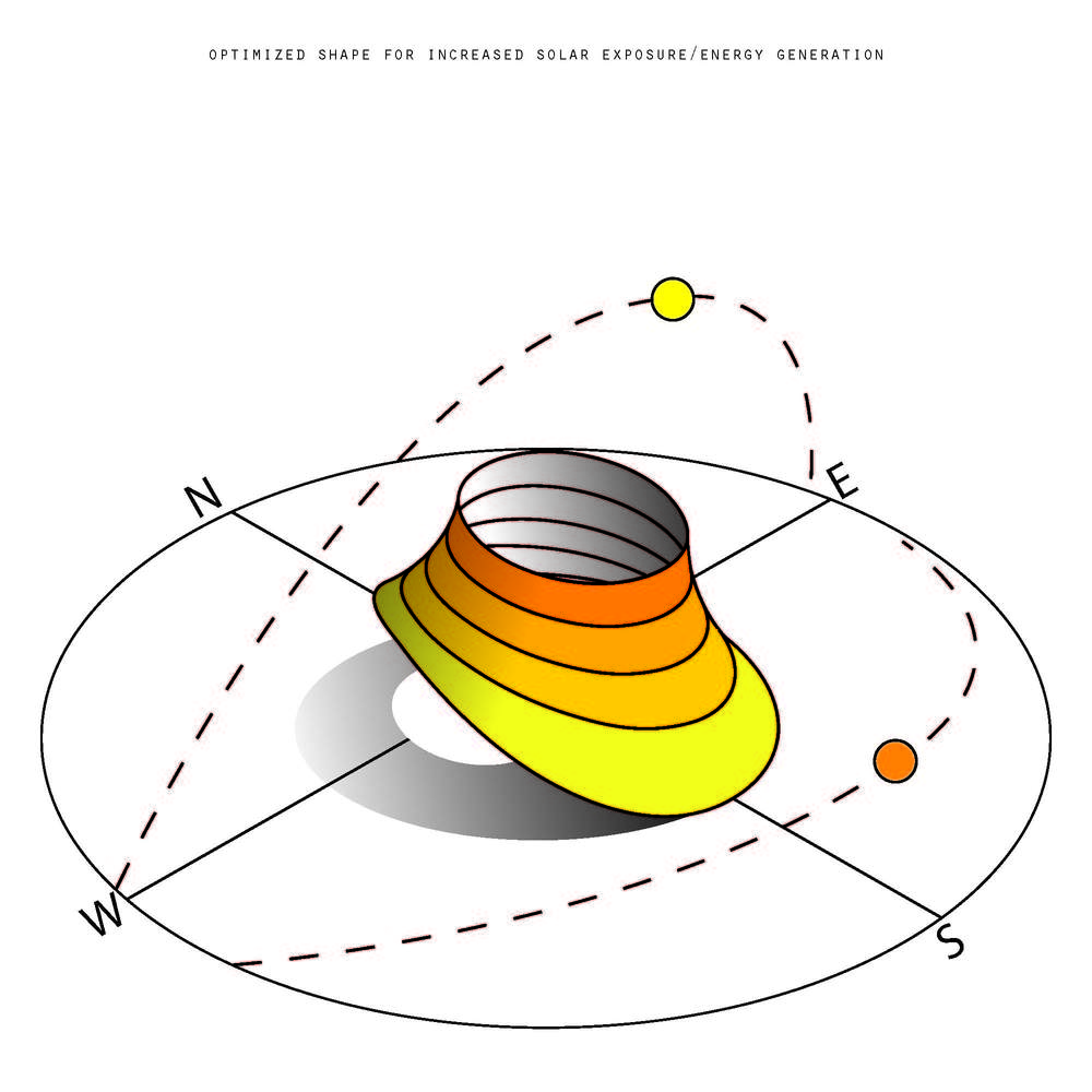 electric vehicle charging station winning proposal plug play arcollab sun diagram [ 1000 x 1000 Pixel ]