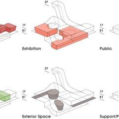 Space Diagram Dual Xd250 Radio Wiring Gallery Of Saemangum Exhibition Center Poly M Ur 18