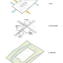 Raid 5 Concept With Diagram 2002 Mitsubishi Montero Sport Wiring Gallery Of Jøssingfjord Museum Proposal Superunion