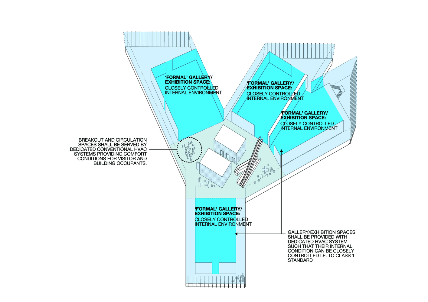 small resolution of new taipei city museum of art proposal lyons hvac gallery compartments diagram