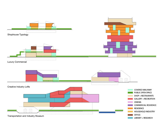 Gallery of Kaohsiung Port Station Urban Design Winning