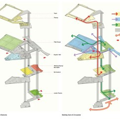 Architectural Program Diagram And 2 Ge Proline T8 Ballast Wiring Gallery Of Edmonton Eskimos Field House Muliti Use