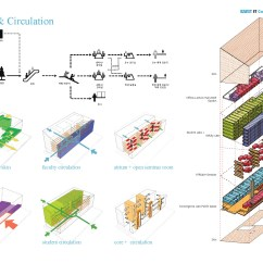 Architectural Program Diagram And 2 Cell Membrane Blank Gallery Of Open Paradox Kaist It Convergence Center