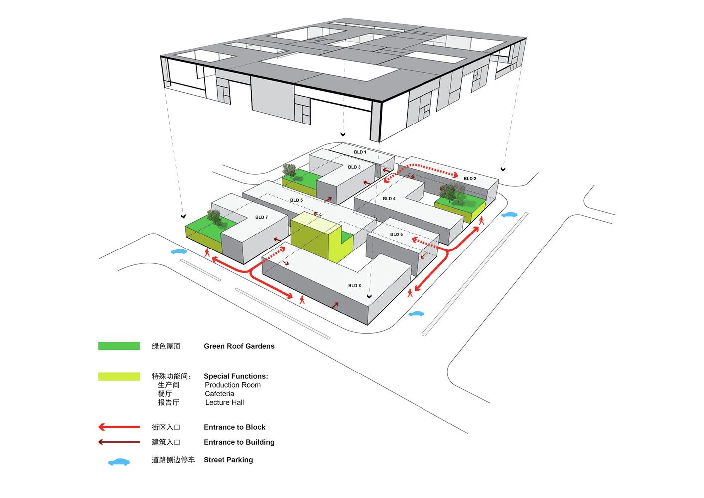 nano polis nanotech research and development park henn architekten amp henn studiob block diagram [ 1413 x 1000 Pixel ]