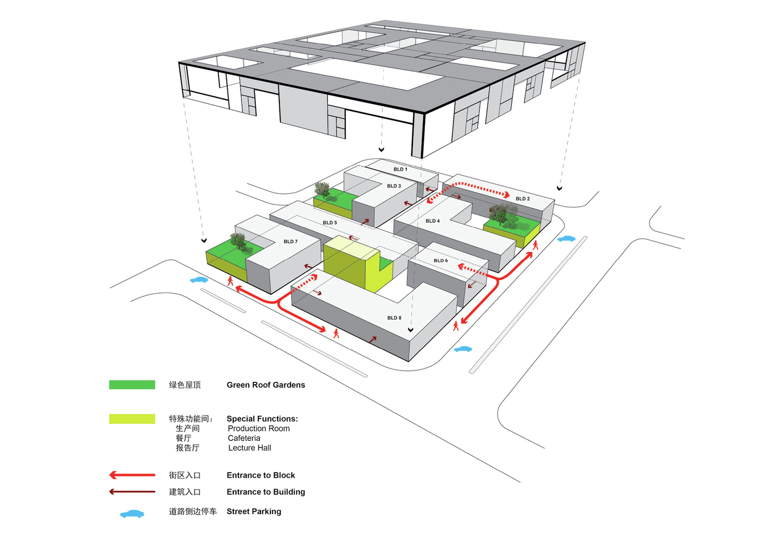 small resolution of nano polis nanotech research and development park henn architekten amp henn studiob block diagram