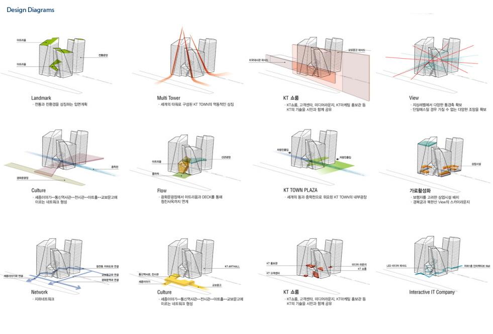 Gallery of KT Landmark Tower  Studio Daniel Liebeskind