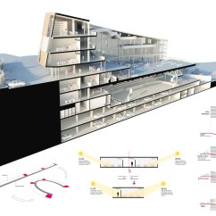 Architecture Section Diagram 3 5 Mm Wireless Transmitter And Receiver Gallery Of Şişli High School Competition Entry Cem