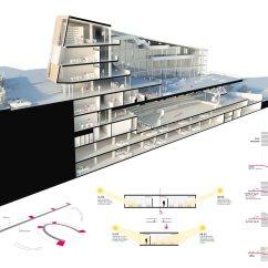 Architecture Section Diagram Zone Valve Wiring Honeywell Gallery Of Şişli High School Competition Entry Cem