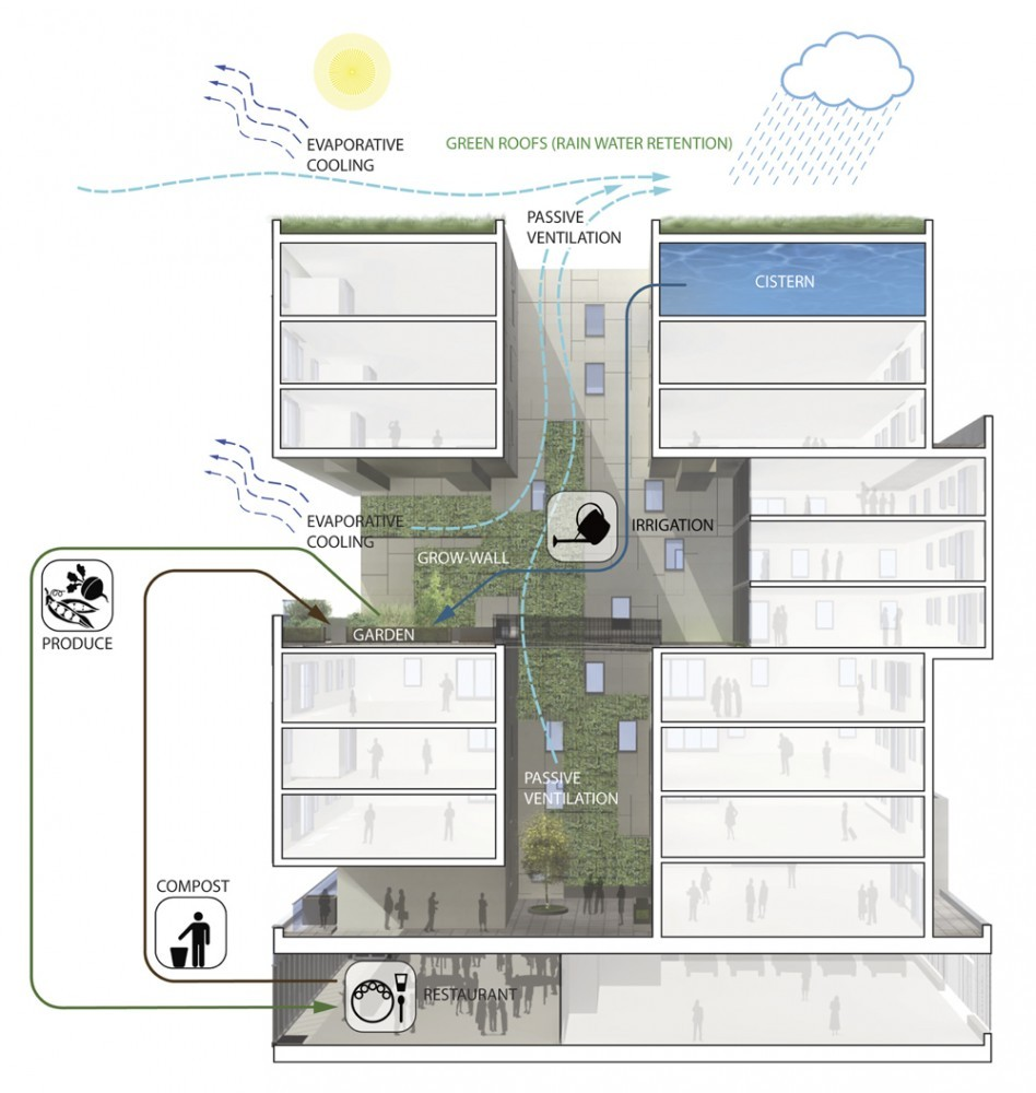 Gallery Of California Aims For Net Zero Energy For Housing