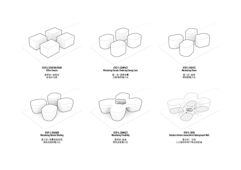 medium resolution of shanghai hongqiao airport flower building mvrdv diagram