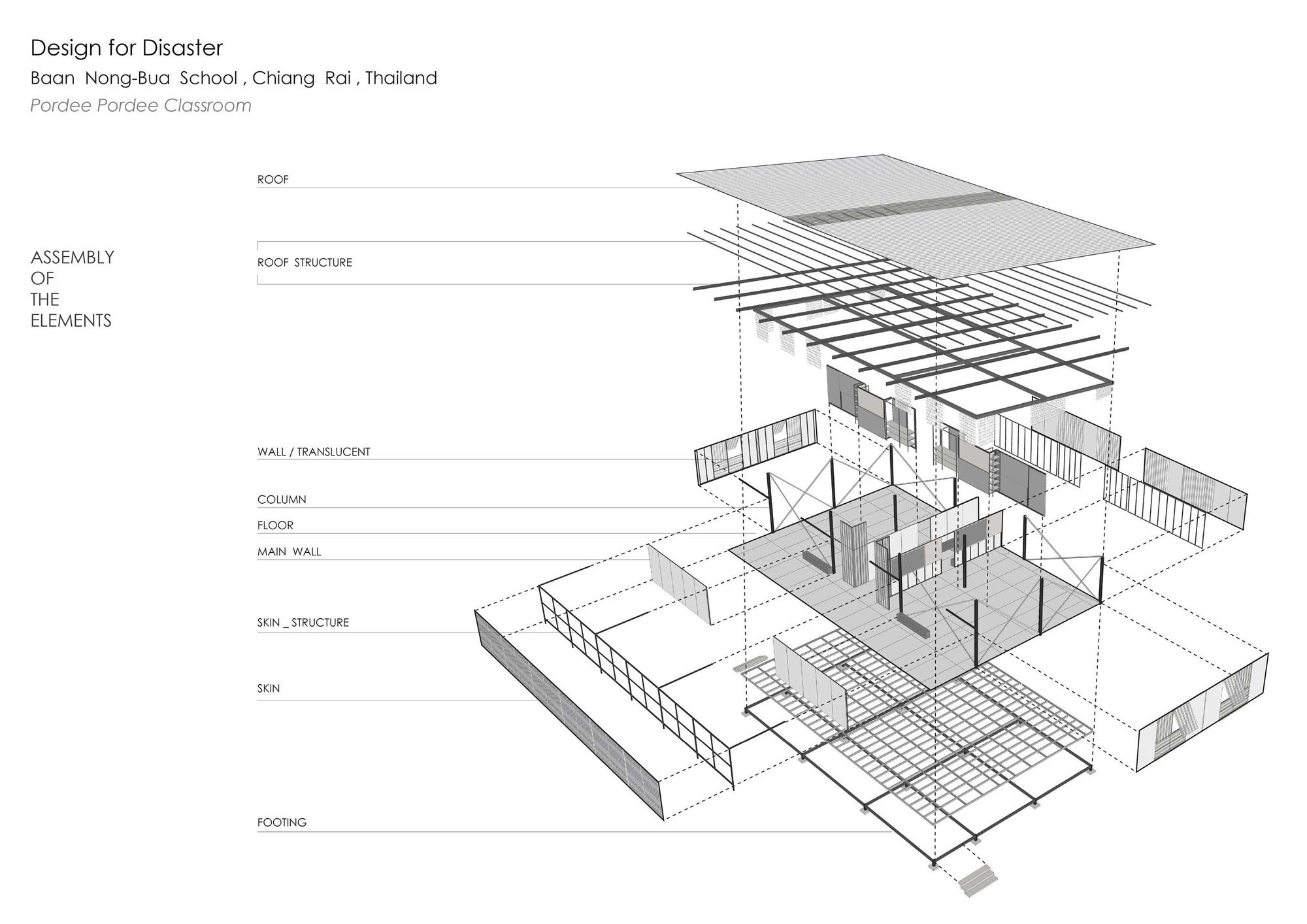 exploded axon diagram cessna 172 alternator wiring gallery of baan nong bua school / junsekino architect and design - 19