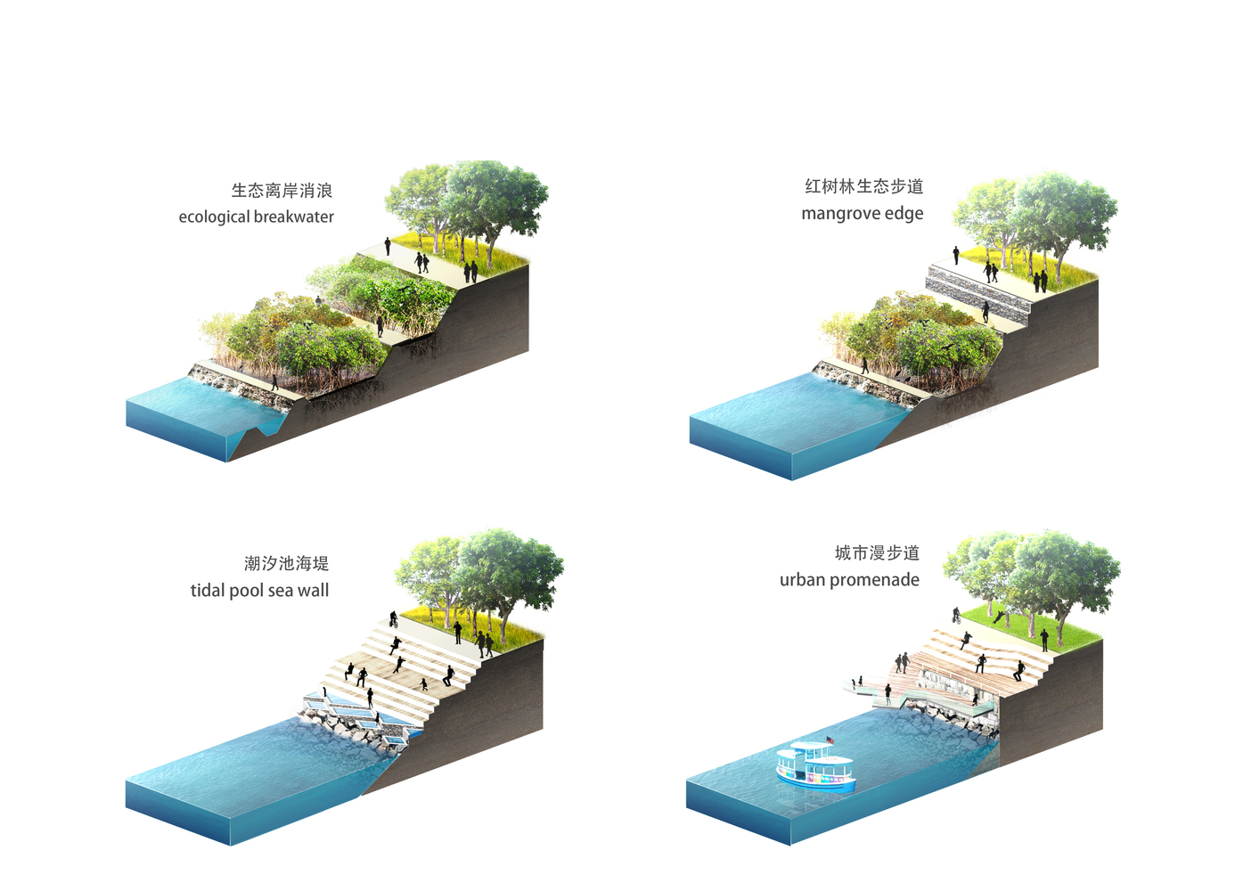 medium resolution of sasaki s forest city master plan in iskandar malaysia stretches across 4 islands section