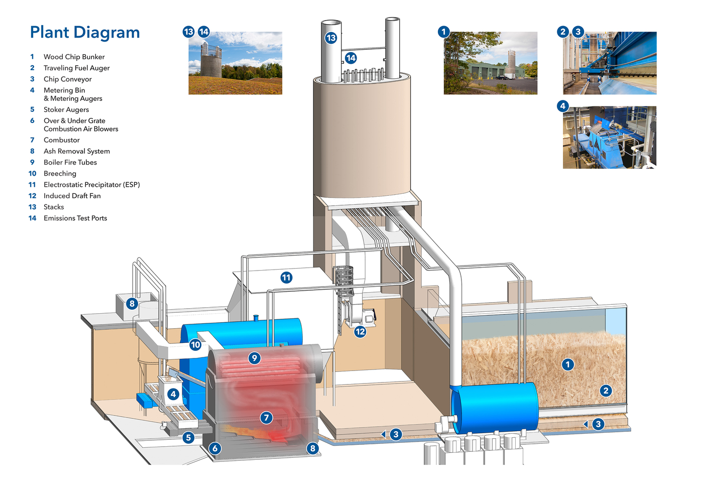 hotchkiss biomass power plant centerbrook architects planners plant diagram [ 1400 x 1000 Pixel ]