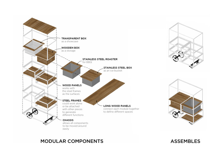 CORO Project  Phase 1  Integrated Field | ArchDaily