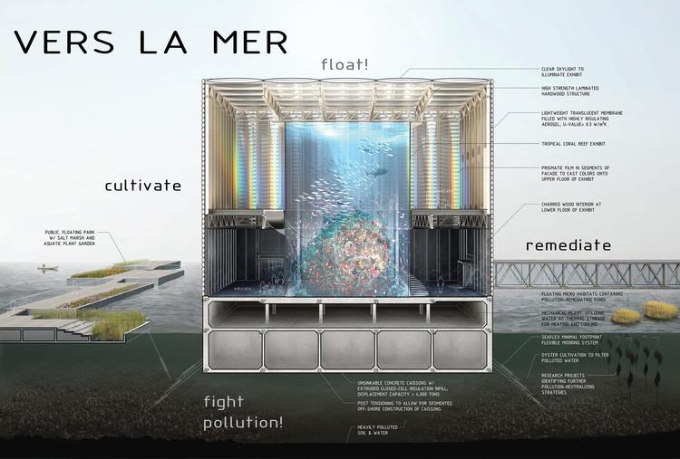 Vers La Mer. Image via Arch Out Loud