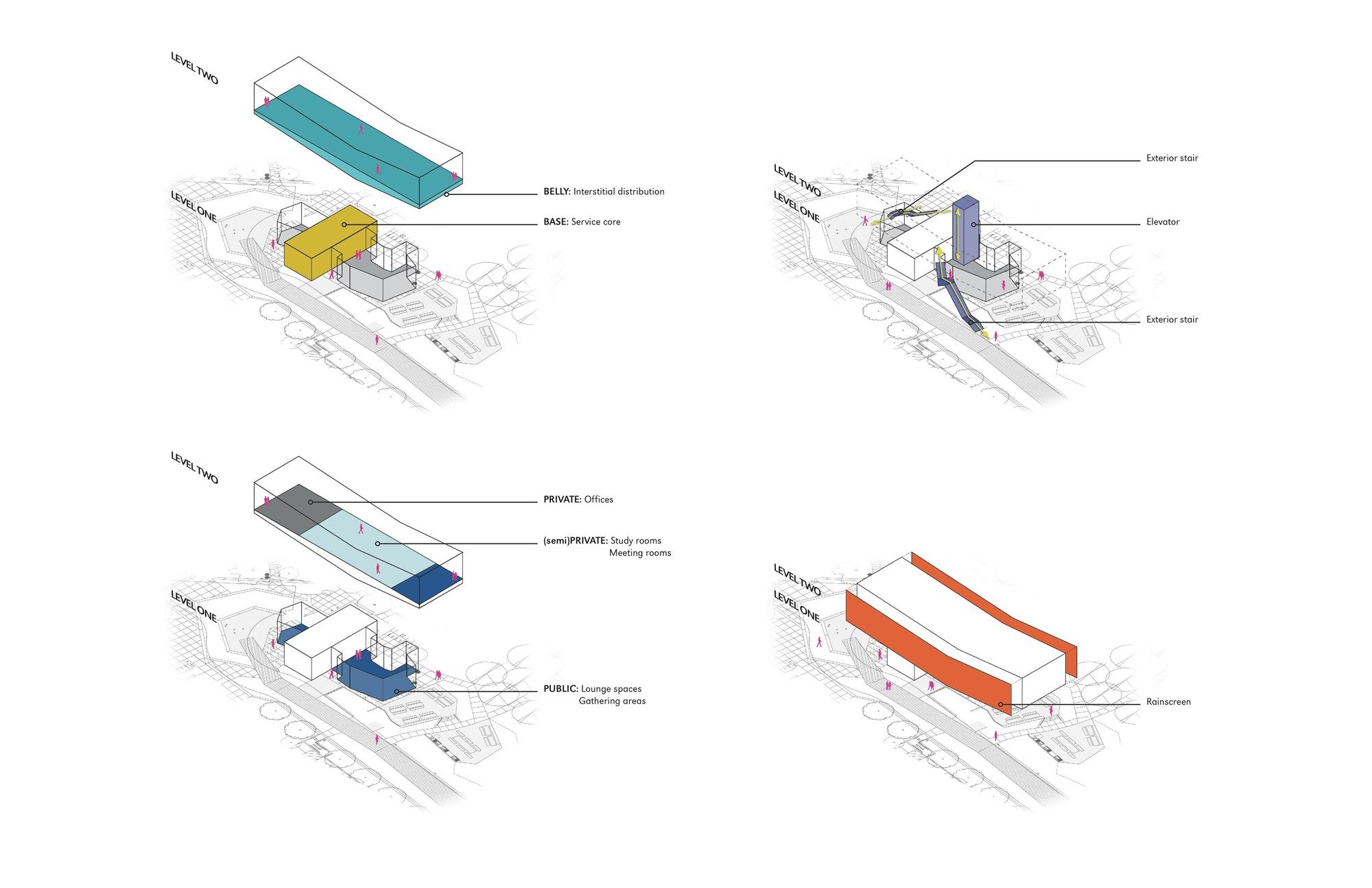 medium resolution of diagram