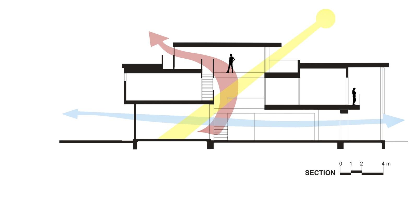 medium resolution of the wolf house diagram