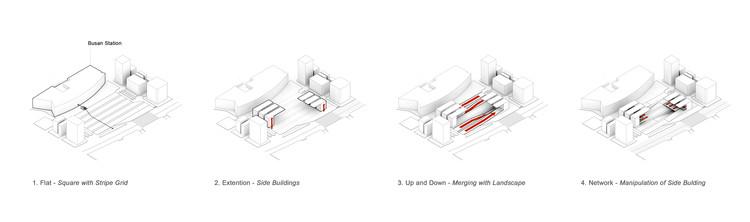Courtesy of Selyong Kim, Yongwon Kwon, Seongyen Hwang, and Wonyang Architecture