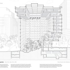 Architecture Section Diagram Goldwing Cb Wiring Studying The Manual Of S Most Intriguing Ford Foundation Headquarters By Kevin Roche John Dinkeloo Associates 1968 Published In
