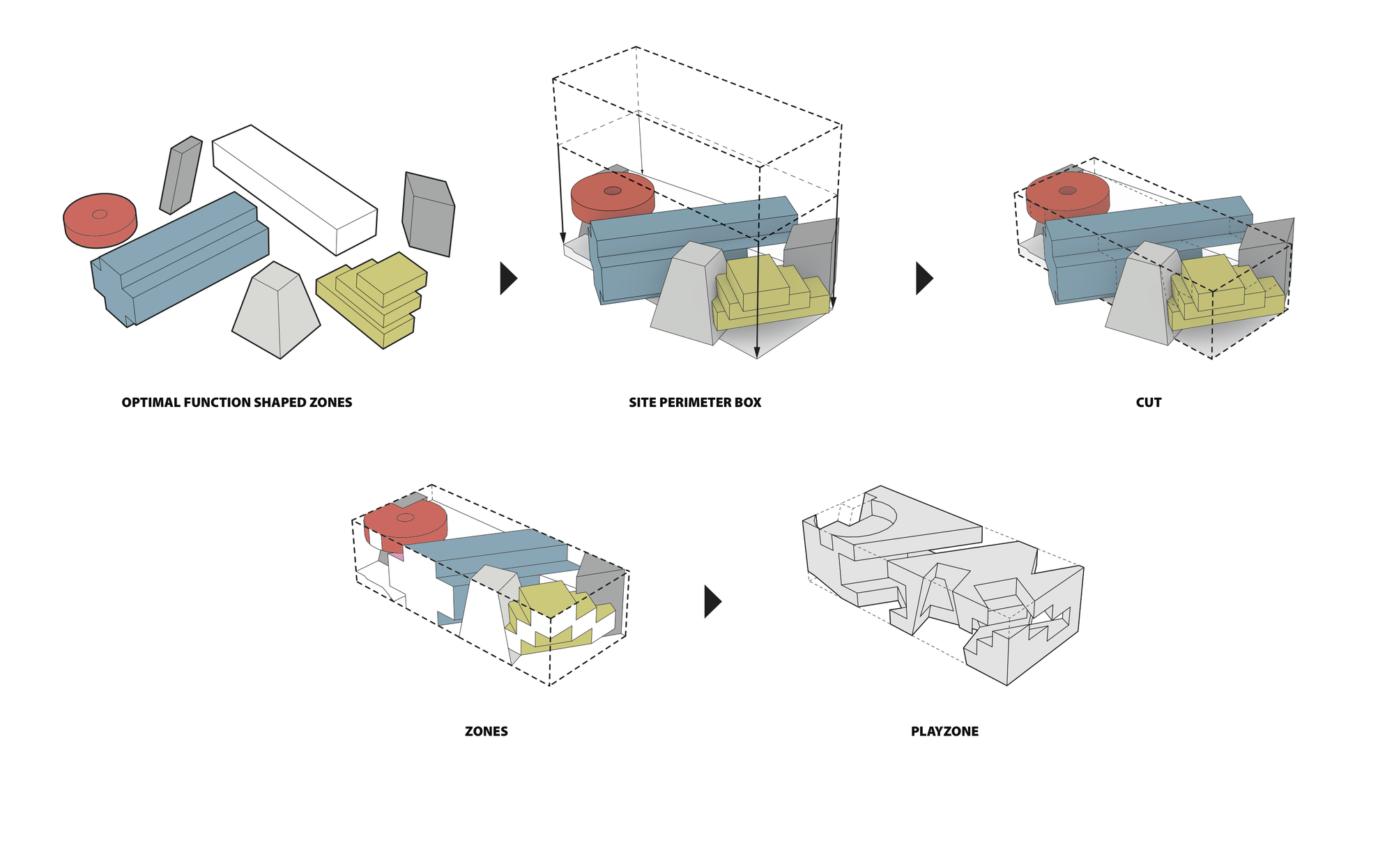 Bubble Diagram Programming Gallery Of Ku Be House Of Culture In Movement Mvrdv