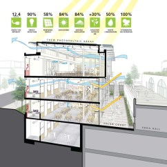 Architecture Section Diagram Emg Hz Wiring Diagrams Jacobs Institute For Design Innovation Lms Architects Archdaily