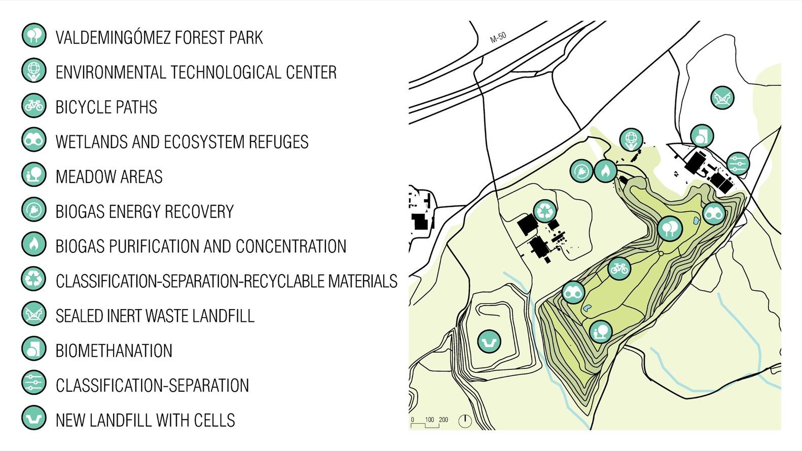 valdemingomez forest park diagram [ 1582 x 890 Pixel ]