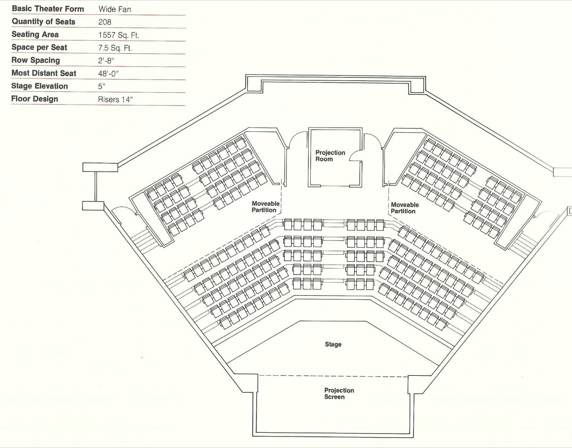 Gallery Of How To Design Theater Seating, Shown Through 21