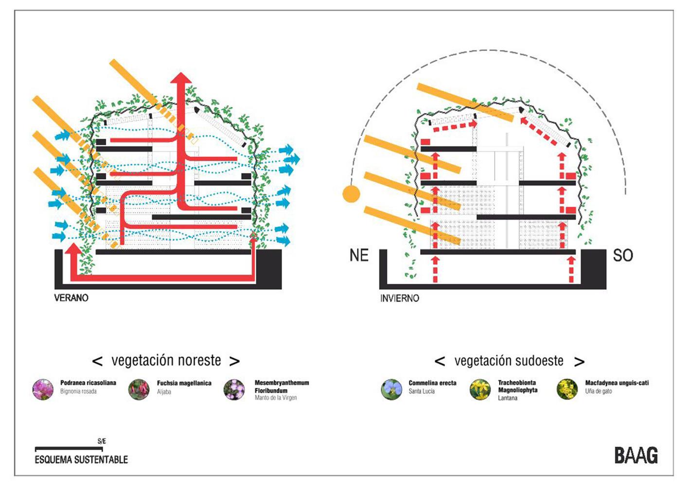 Galería de 30 Esquemas y detalles constructivos para una arquitectura sustentable  26