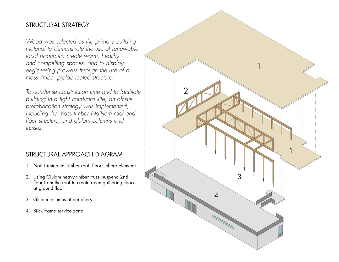 hight resolution of university of british columbia engineering student centre urban arts architecture structural diagram