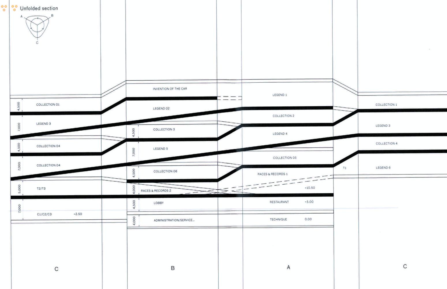 gallery of mercedes benz museum unstudio 23 1972 mercedes benz wiring diagrams mercedes benz diagram [ 1549 x 1000 Pixel ]