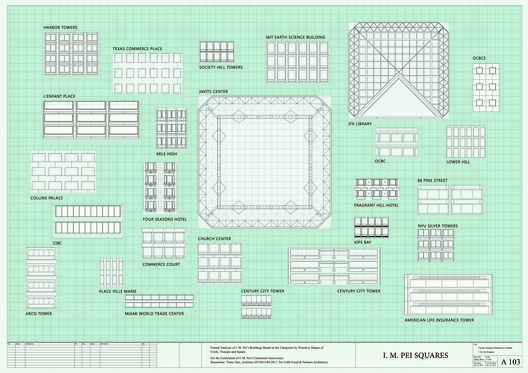 Squares/Rectangles/Grids in Classic Pei Buildings Shown in the Same Scale. Image Courtesy of Tianci Han