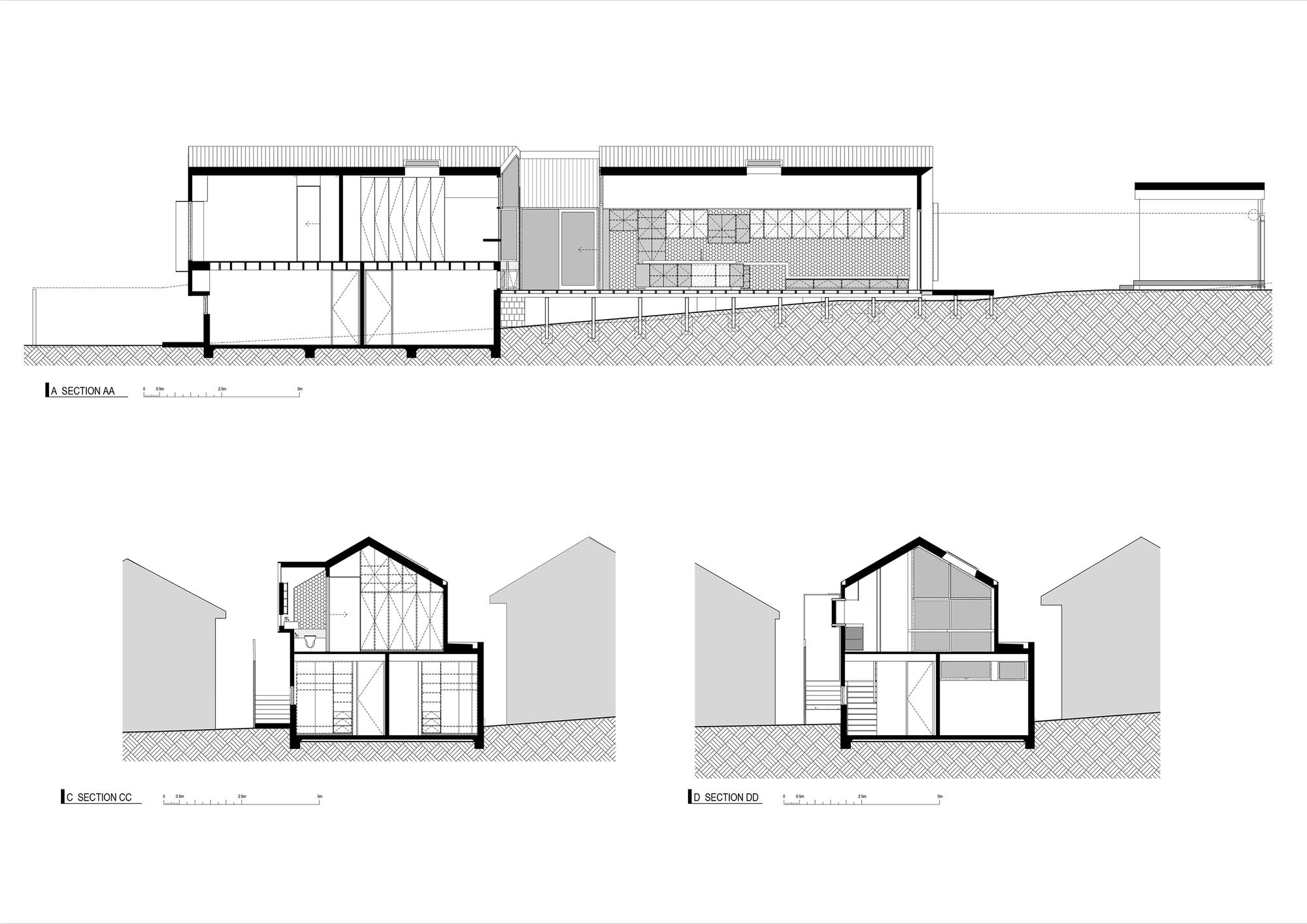 medium resolution of sections