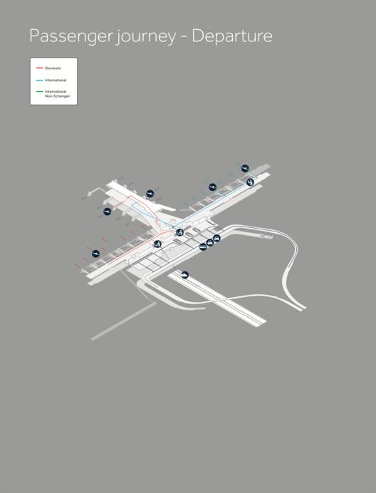 Diagram Iso Departure