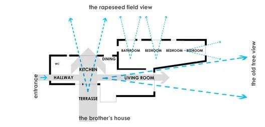 Plan Diagram