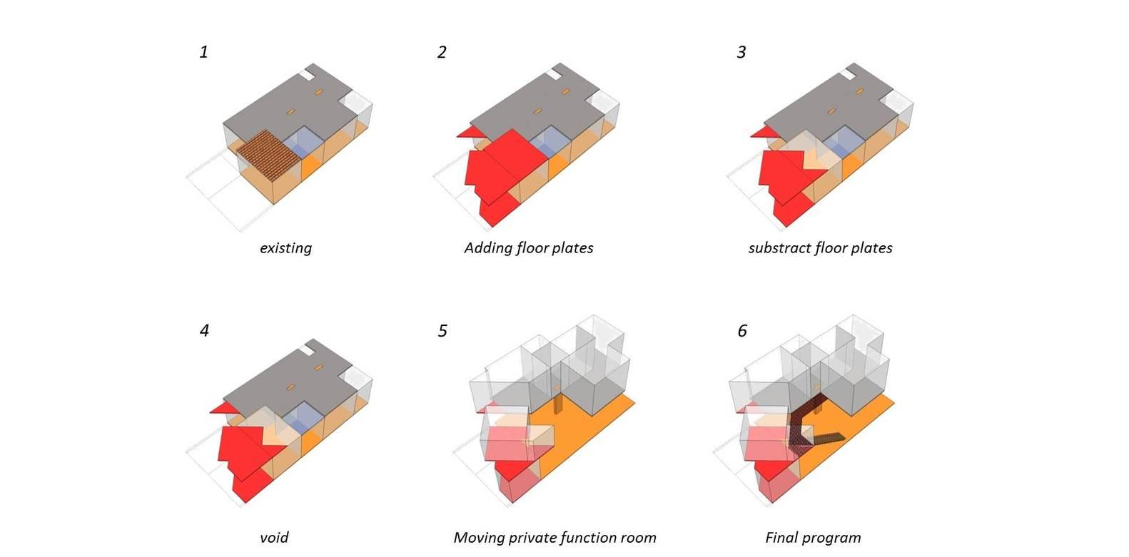 heavy rotation house parametr indonesia diagram [ 1582 x 781 Pixel ]