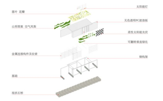 Courtesy of Tenio Tianjin Architecture and Engineering Co., Ltd.