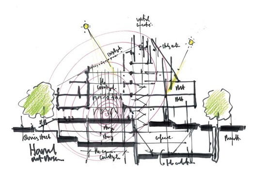 Sketch - Reform and Expansion of the Harvard Art Museums / Renzo Piano + Payette