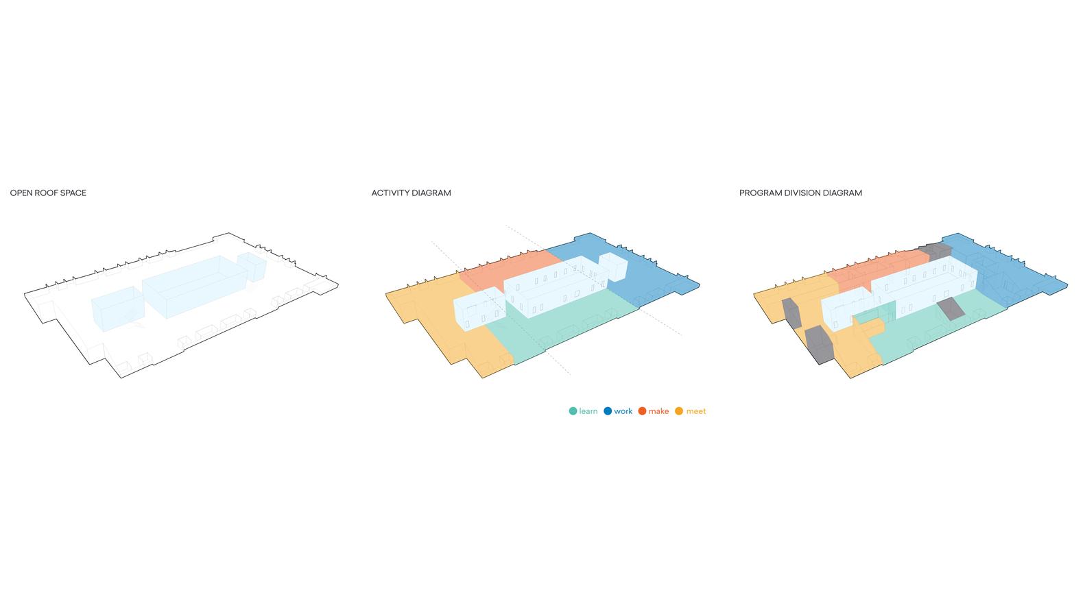 medium resolution of private sezin school open roof space diagram