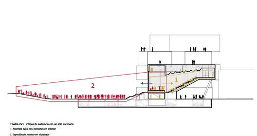 2x1 Theater Diagram
