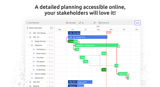 A detailed planning accessible online, your stakeholders will love it!
