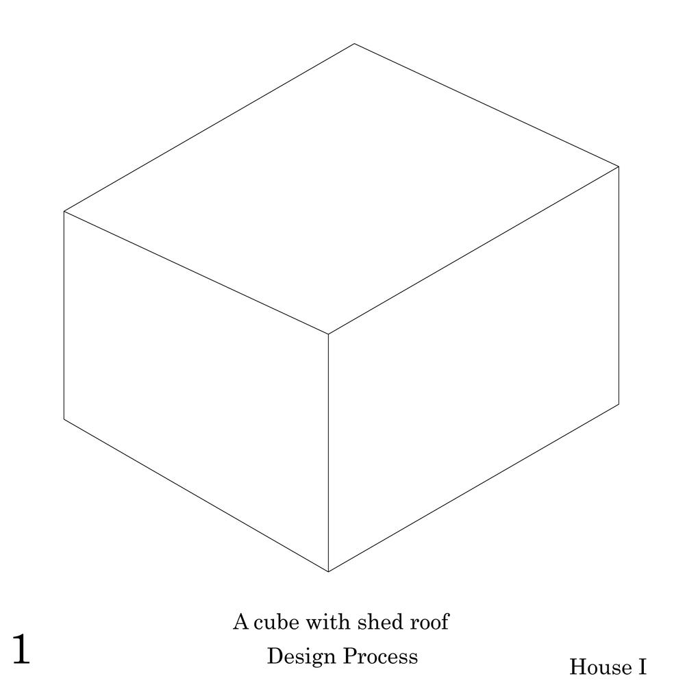 house i diagram [ 1000 x 1000 Pixel ]