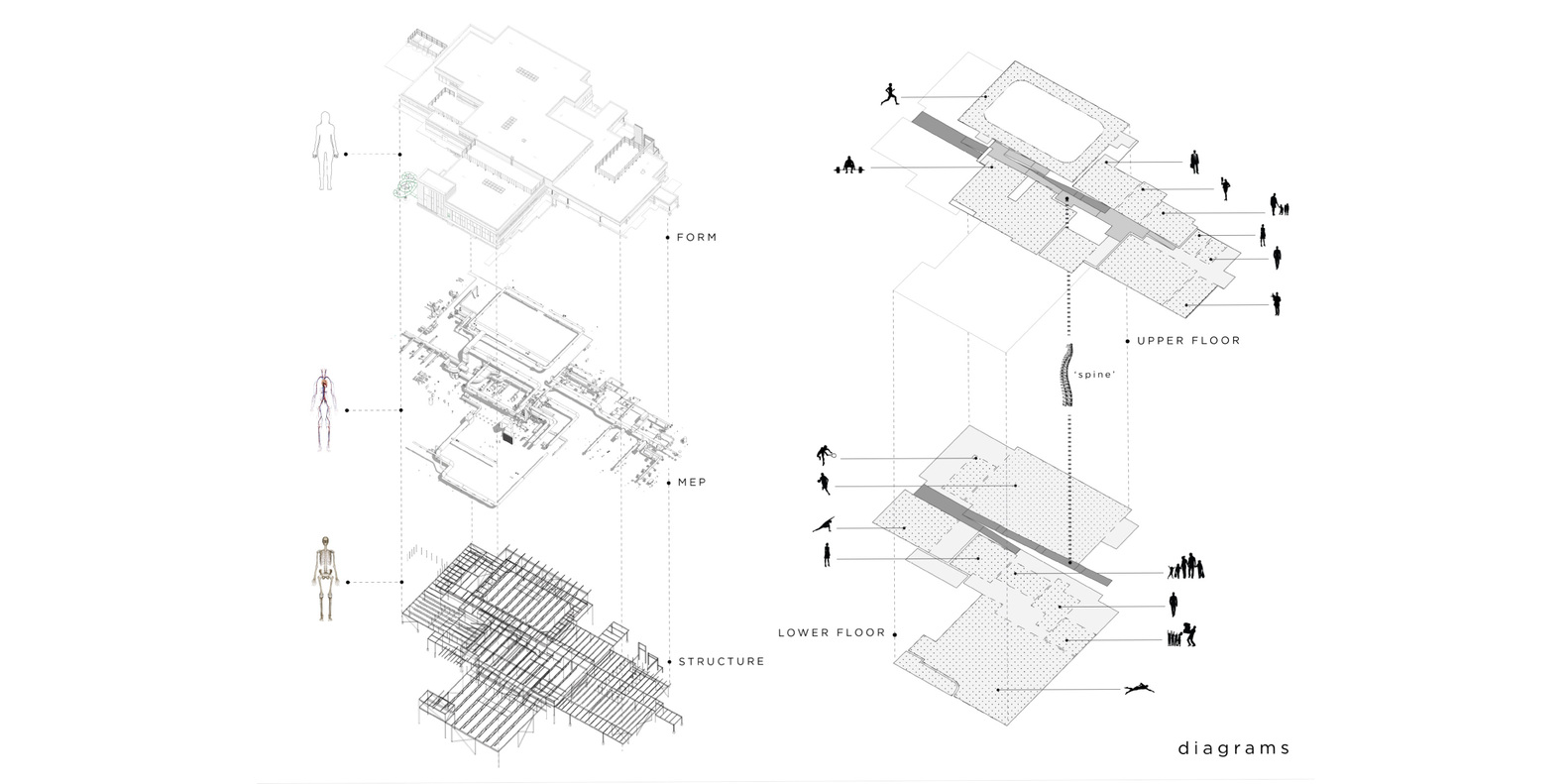 gallery of excelsior springs community center sfs architecture 31 diagram of community center [ 1582 x 791 Pixel ]
