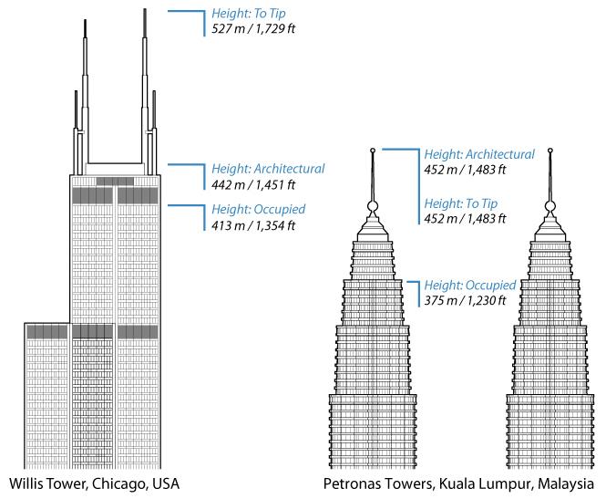 high rise structure diagram