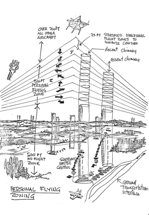 Conceptual drawing of a possible air zoning scheme for the Experimental City, by MXC urban designer N.J. Pinney. Image Courtesy of N.J. Pinney