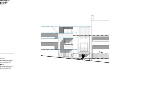 Streetscape elevation / Diagram