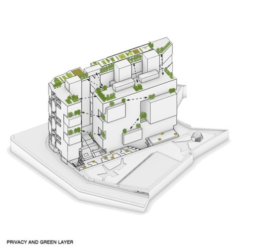 Privacy and green layer