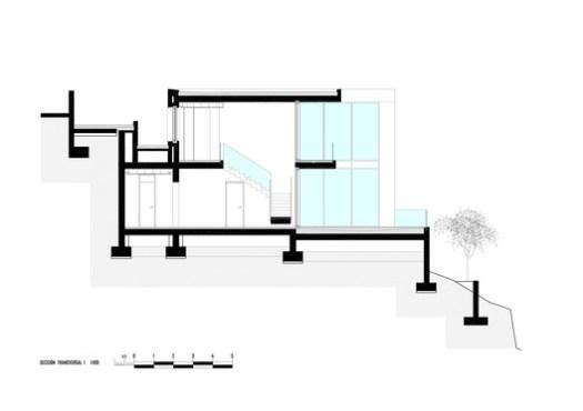 Transversal Section 1.1