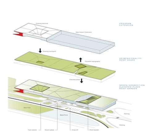 Extension Concept Diagram. Image Courtesy of UNStudio